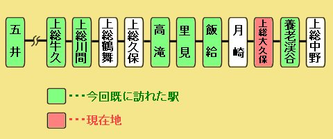 ohkubo_map.jpg